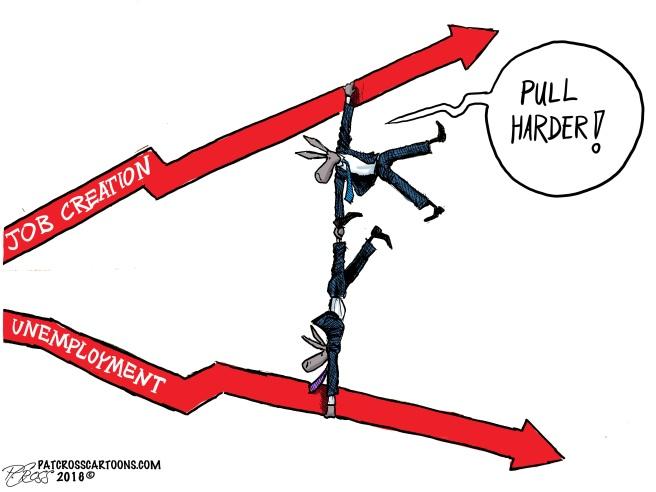 Pull Harder